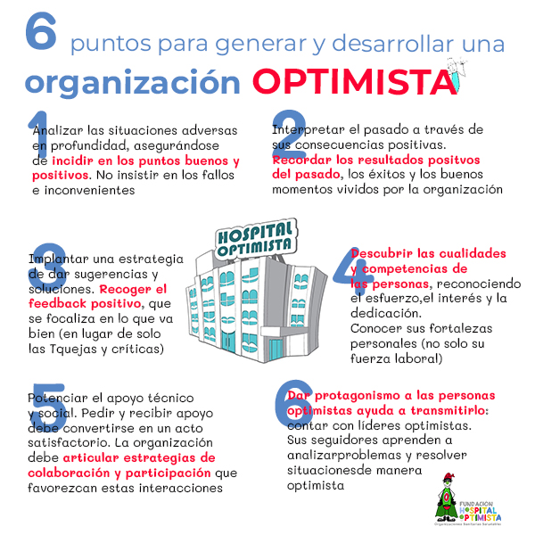 Organización optimista